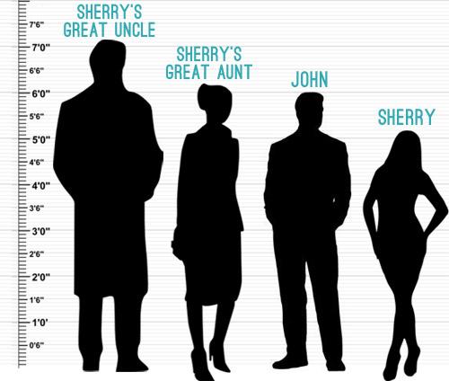 Tall women dating shorter mens lacrosse 3