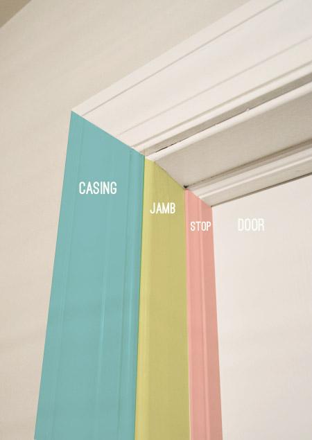 thats my jamb aka how to hang a door