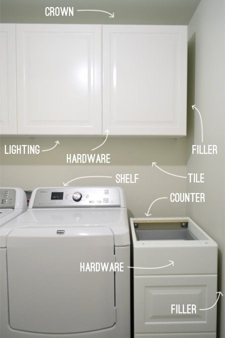 laundry room cabinets ikea How To Hang Ikea Cabinets | Young House Love laundry room cabinets ikea